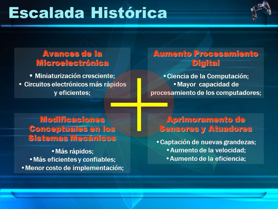 Escalada Histórica Avances de la Microelectrónica Miniaturización cresciente; Circuitos electrónicos más rápidos y eficientes; Aumento Procesamiento D