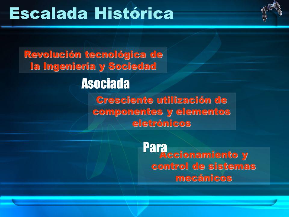 Escalada Histórica Revolución tecnológica de la Ingeniería y Sociedad Cresciente utilización de componentes y elementos eletrónicos Accionamiento y co