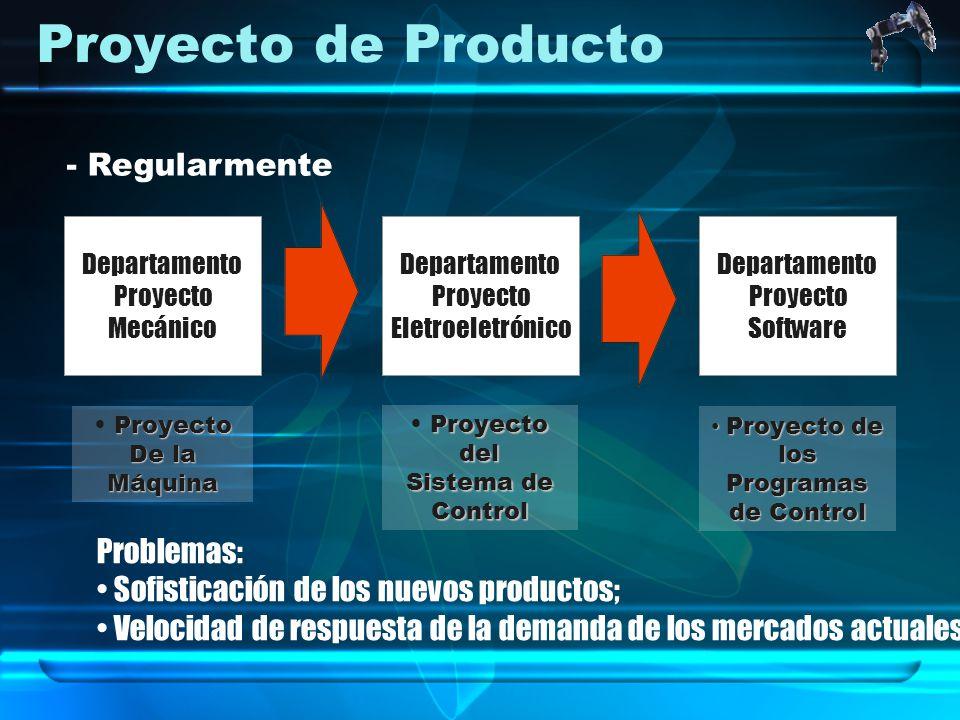 Proyecto de Producto - Regularmente Departamento Proyecto Mecánico Departamento Proyecto Eletroeletrónico Departamento Proyecto Software Proyecto De l