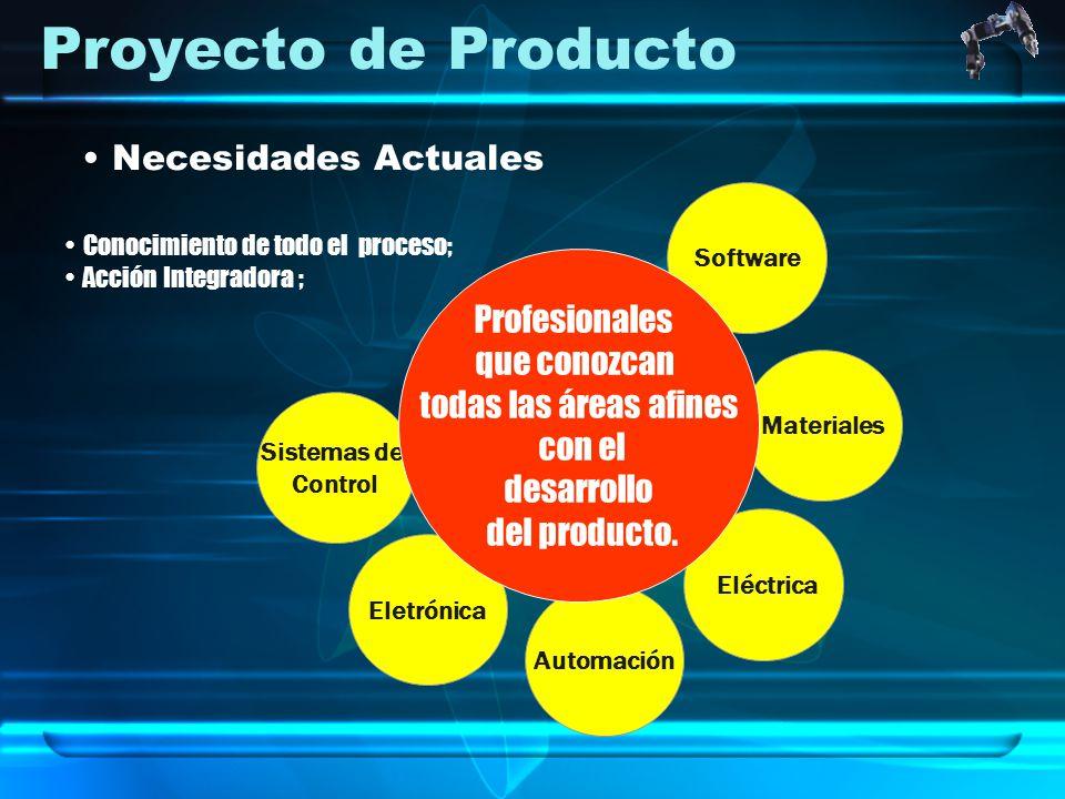 Proyecto de Producto Necesidades Actuales Sistemas de Control Software Materiales Eléctrica Eletrónica Automación Conocimiento de todo el proceso; Acc