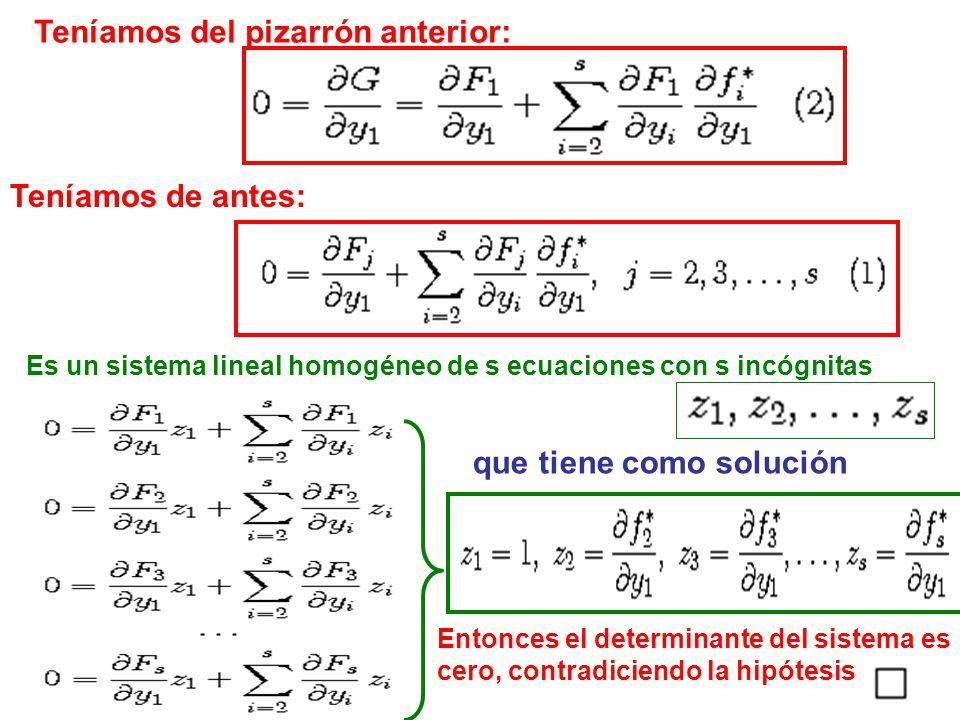 Teníamos del pizarrón anterior: Teníamos de antes: Es un sistema lineal homogéneo de s ecuaciones con s incógnitas que tiene como solución Entonces el determinante del sistema es cero, contradiciendo la hipótesis.