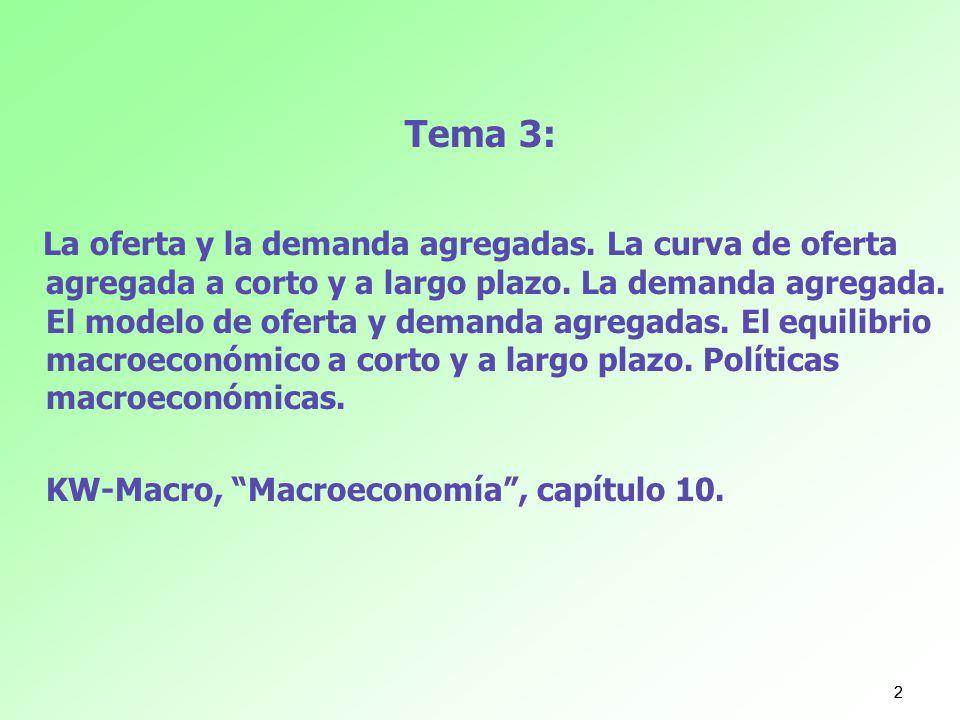 Tema 3: La oferta y la demanda agregadas. La curva de oferta agregada a corto y a largo plazo. La demanda agregada. El modelo de oferta y demanda agre