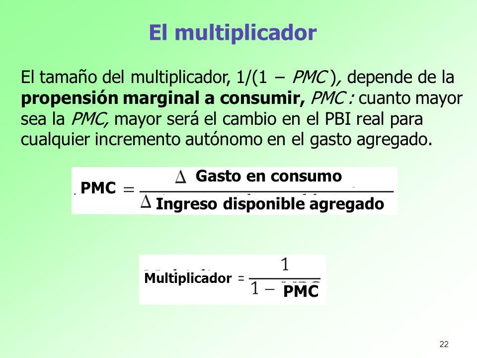 El multiplicador El tamaño del multiplicador, 1/(1 PMC ), depende de la propensión marginal a consumir, PMC : cuanto mayor sea la PMC, mayor será el c