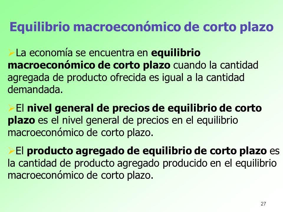 Equilibrio macroeconómico de corto plazo La economía se encuentra en equilibrio macroeconómico de corto plazo cuando la cantidad agregada de producto