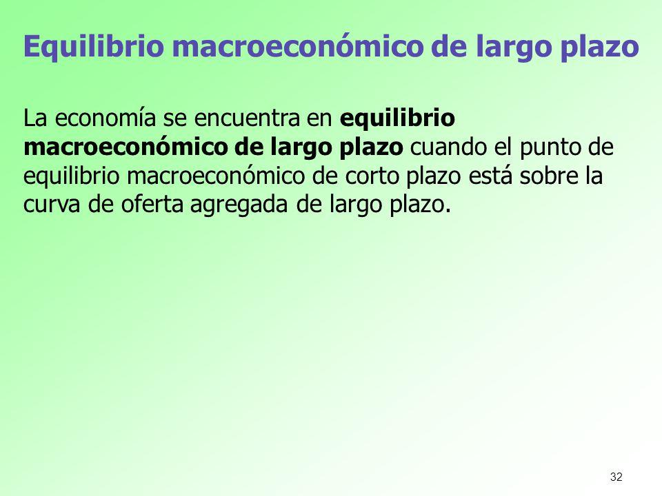 Equilibrio macroeconómico de largo plazo La economía se encuentra en equilibrio macroeconómico de largo plazo cuando el punto de equilibrio macroeconó
