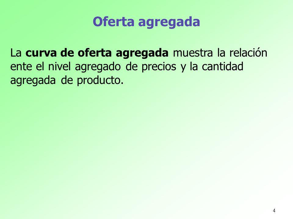 Oferta agregada La curva de oferta agregada muestra la relación ente el nivel agregado de precios y la cantidad agregada de producto. 4
