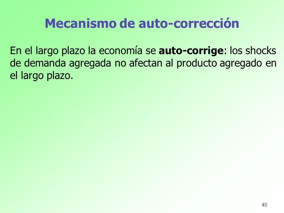Mecanismo de auto-corrección En el largo plazo la economía se auto-corrige: los shocks de demanda agregada no afectan al producto agregado en el largo