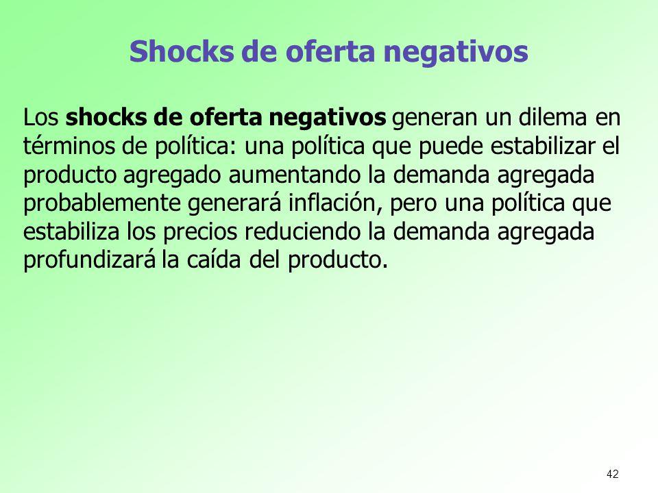 Shocks de oferta negativos Los shocks de oferta negativos generan un dilema en términos de política: una política que puede estabilizar el producto ag