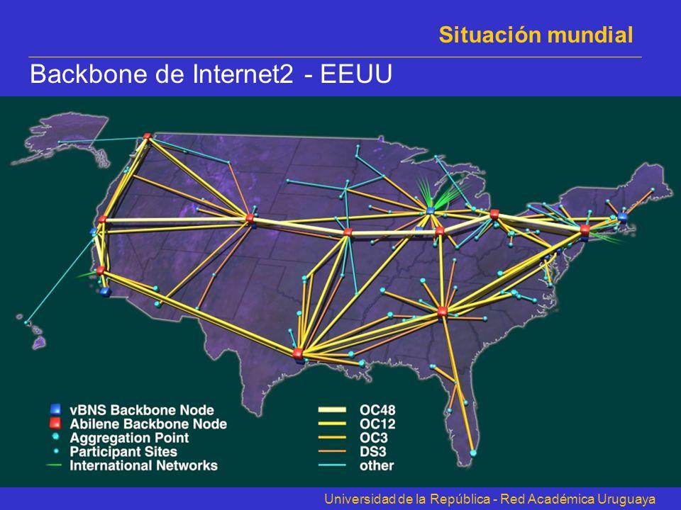 Universidad de la República - Red Académica Uruguaya Situación mundial Backbone de Internet2 - EEUU