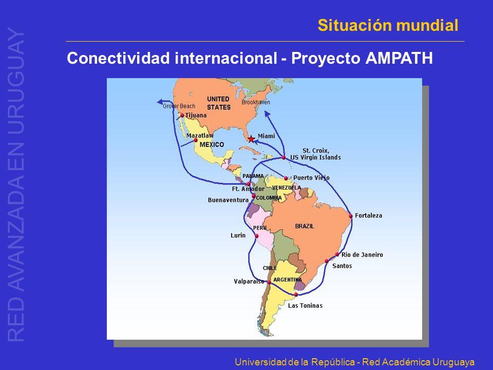 Universidad de la República - Red Académica Uruguaya Conectividad internacional - Proyecto AMPATH RED AVANZADA EN URUGUAY Situación mundial
