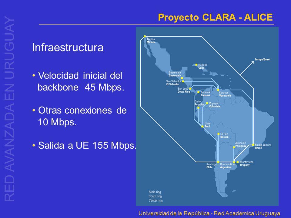 Universidad de la República - Red Académica Uruguaya Infraestructura Velocidad inicial del backbone 45 Mbps. Otras conexiones de 10 Mbps. Salida a UE