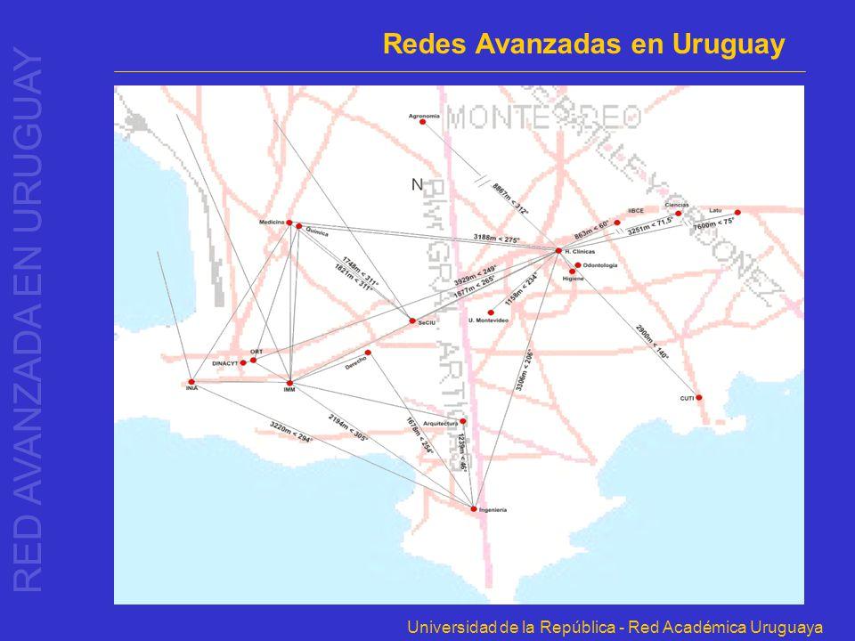 Universidad de la República - Red Académica Uruguaya RED AVANZADA EN URUGUAY Redes Avanzadas en Uruguay