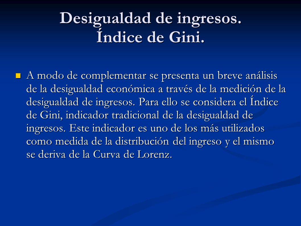 Desigualdad de ingresos. Índice de Gini.