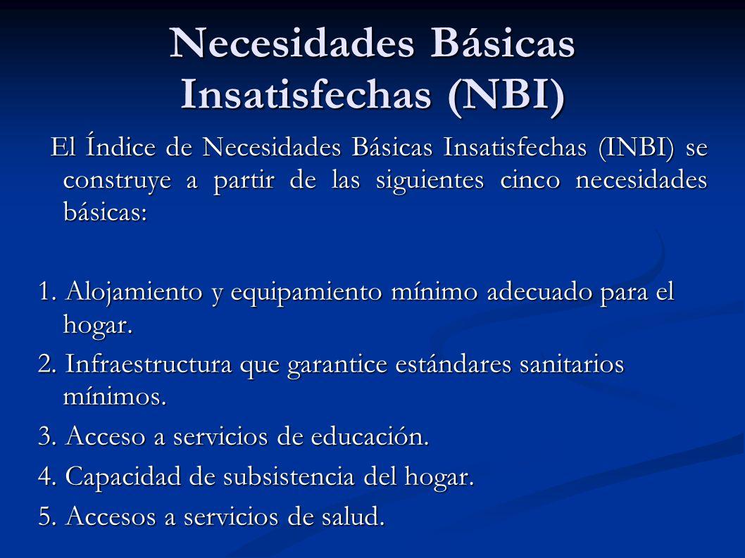 Necesidades Básicas Insatisfechas (NBI) El Índice de Necesidades Básicas Insatisfechas (INBI) se construye a partir de las siguientes cinco necesidades básicas: El Índice de Necesidades Básicas Insatisfechas (INBI) se construye a partir de las siguientes cinco necesidades básicas: 1.