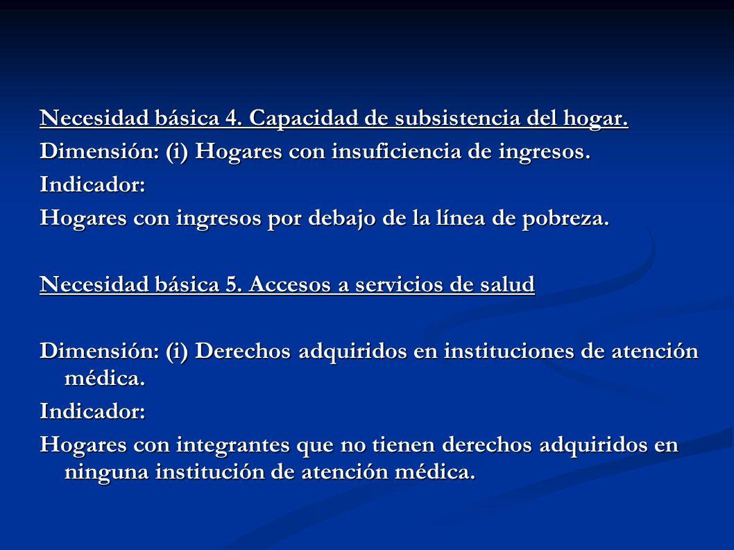 Necesidad básica 4. Capacidad de subsistencia del hogar. Dimensión: (i) Hogares con insuficiencia de ingresos. Indicador: Hogares con ingresos por deb