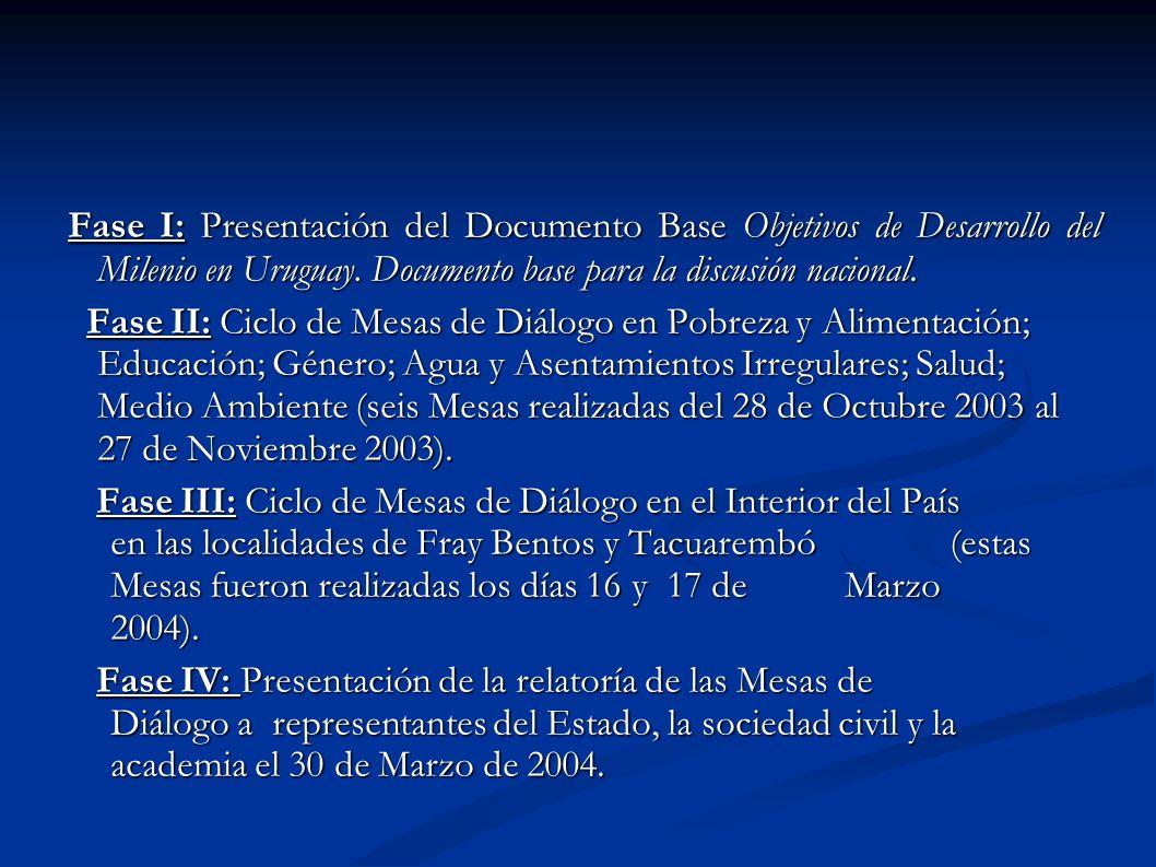 Fase I: Presentación del Documento Base Objetivos de Desarrollo del Milenio en Uruguay. Documento base para la discusión nacional. Fase I: Presentació