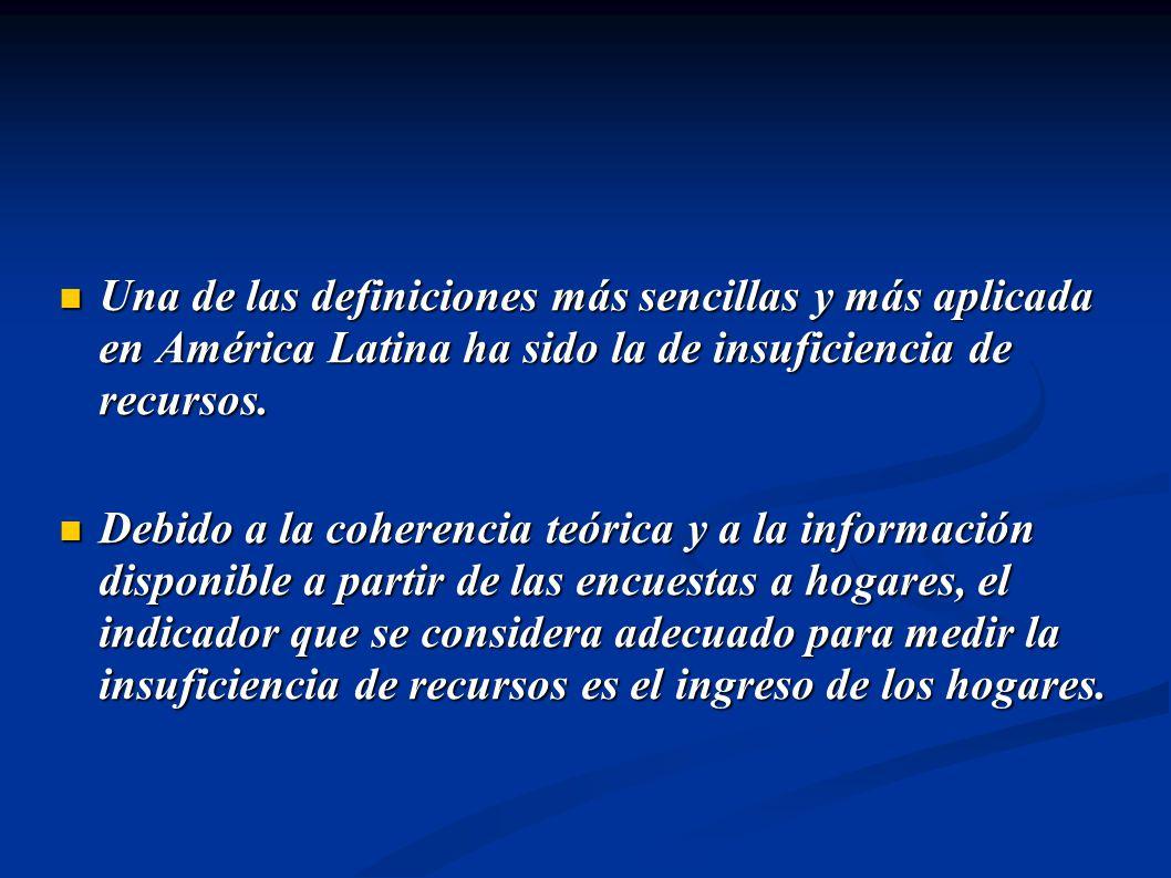 Una de las definiciones más sencillas y más aplicada en América Latina ha sido la de insuficiencia de recursos. Una de las definiciones más sencillas