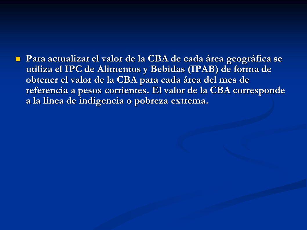 Para actualizar el valor de la CBA de cada área geográfica se utiliza el IPC de Alimentos y Bebidas (IPAB) de forma de obtener el valor de la CBA para cada área del mes de referencia a pesos corrientes.