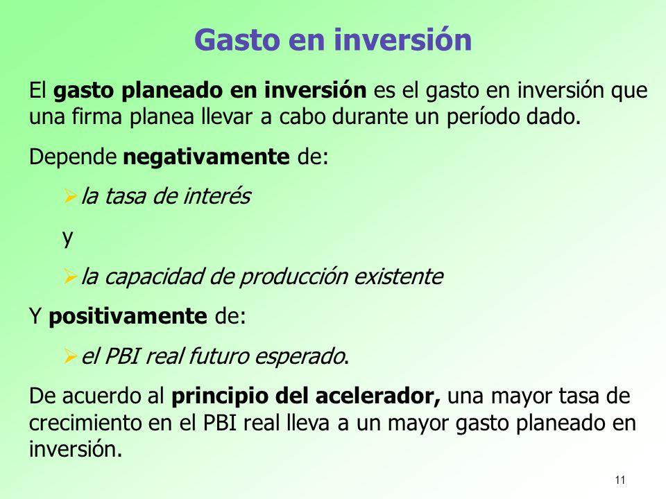 Gasto en inversión El gasto planeado en inversión es el gasto en inversión que una firma planea llevar a cabo durante un período dado. Depende negativ