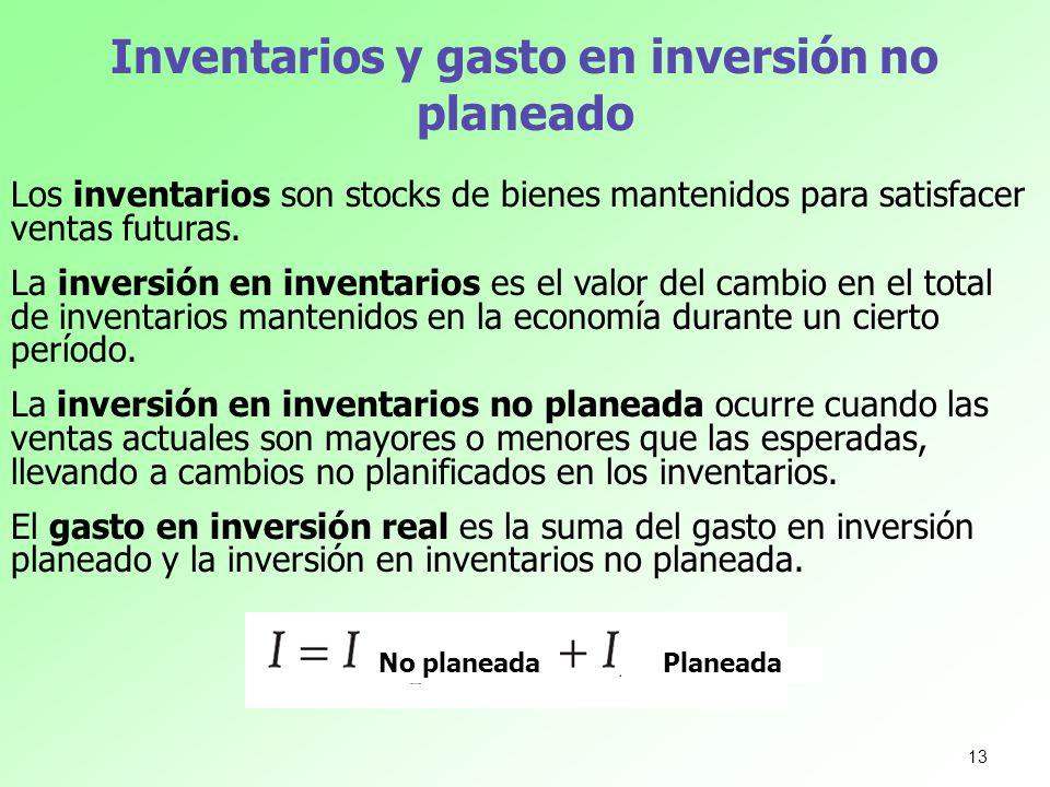 Inventarios y gasto en inversión no planeado Los inventarios son stocks de bienes mantenidos para satisfacer ventas futuras. La inversión en inventari
