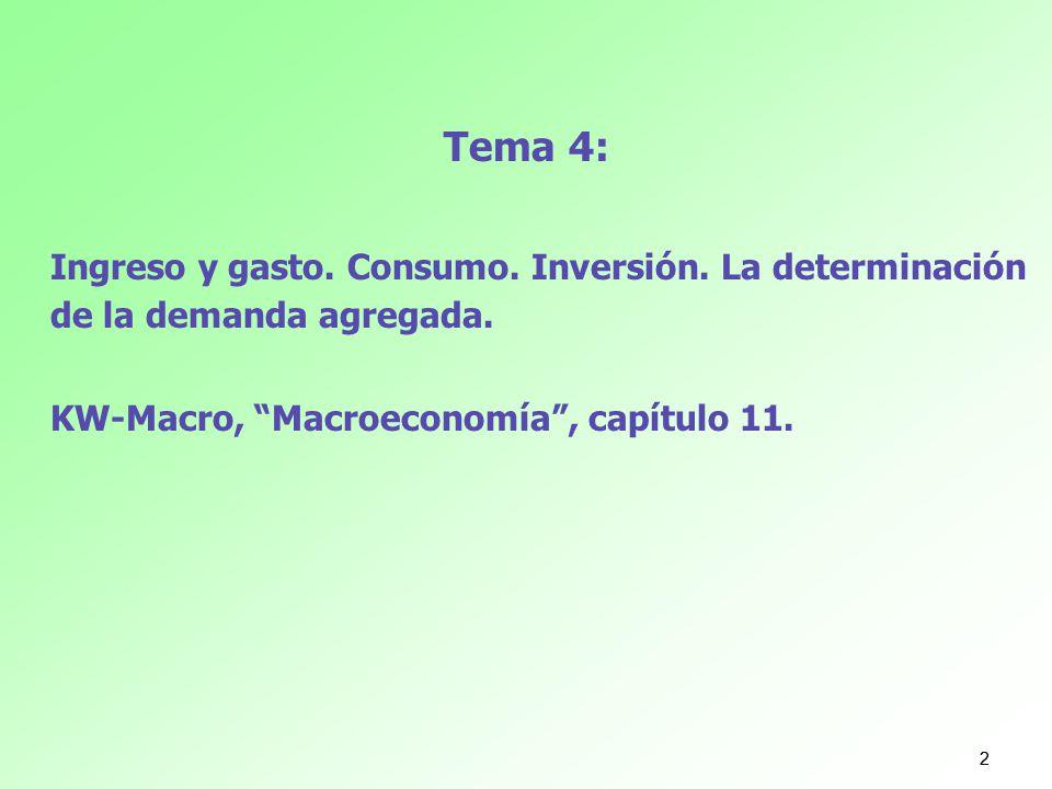 Tema 4: Ingreso y gasto. Consumo. Inversión. La determinación de la demanda agregada. KW-Macro, Macroeconomía, capítulo 11. 22