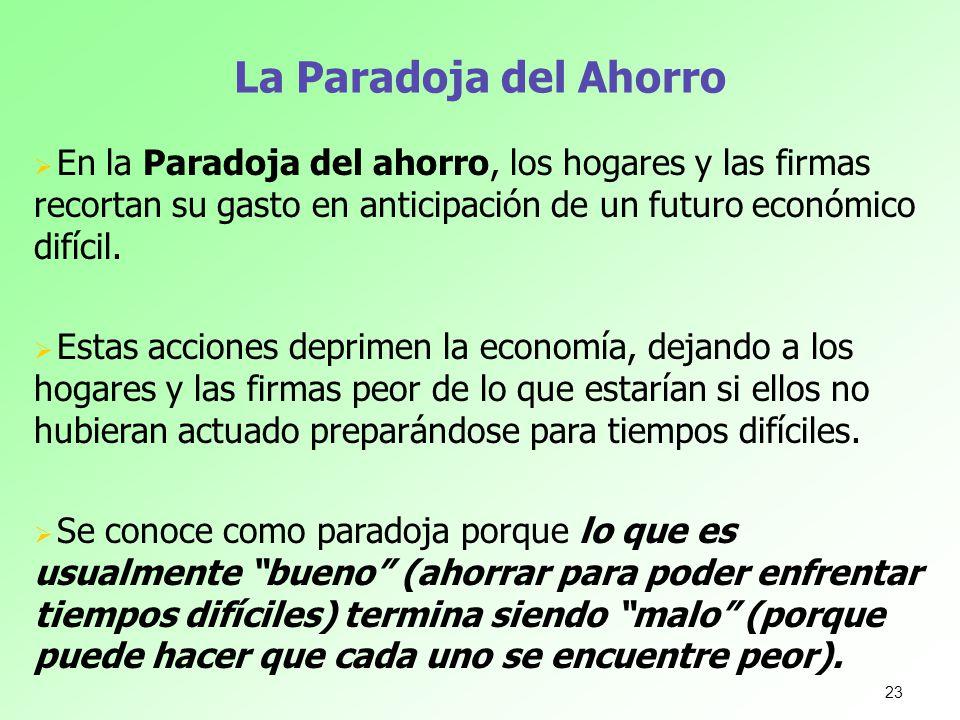 La Paradoja del Ahorro En la Paradoja del ahorro, los hogares y las firmas recortan su gasto en anticipación de un futuro económico difícil. Estas acc