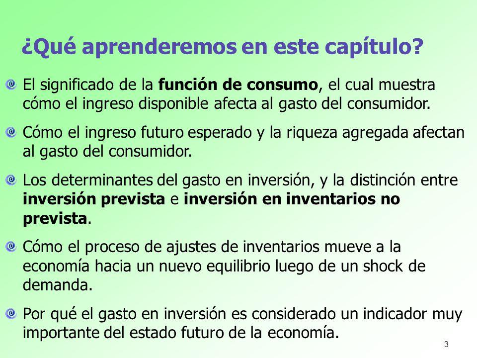 ¿Qué aprenderemos en este capítulo? El significado de la función de consumo, el cual muestra cómo el ingreso disponible afecta al gasto del consumidor