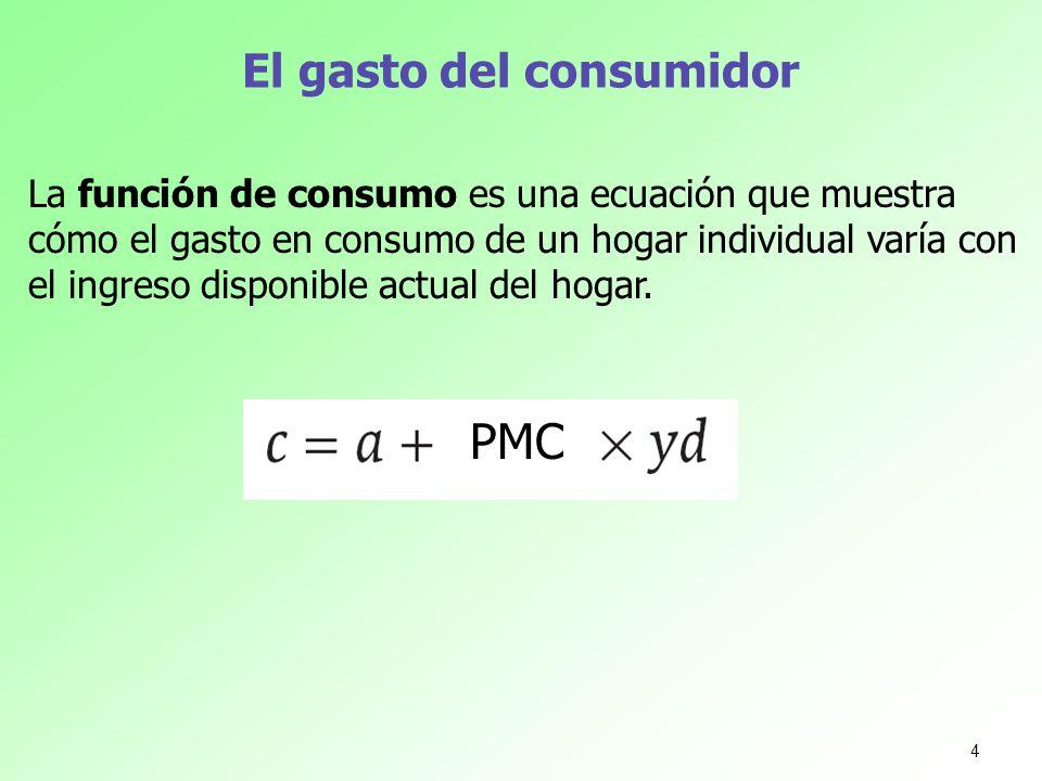 El gasto del consumidor La función de consumo es una ecuación que muestra cómo el gasto en consumo de un hogar individual varía con el ingreso disponi