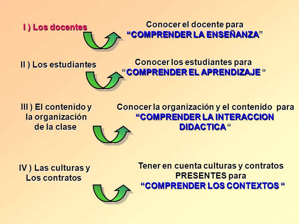 I ) Los docentes II ) Los estudiantes III ) El contenido y la organización de la clase Conocer el docente para COMPRENDER LA ENSEÑANZA Conocer los est