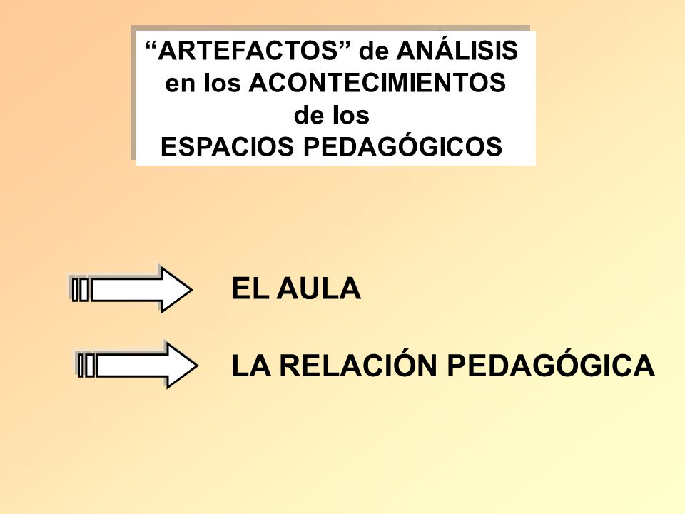 ARTEFACTOS de ANÁLISIS en los ACONTECIMIENTOS de los ESPACIOS PEDAGÓGICOS ARTEFACTOS de ANÁLISIS en los ACONTECIMIENTOS de los ESPACIOS PEDAGÓGICOS EL