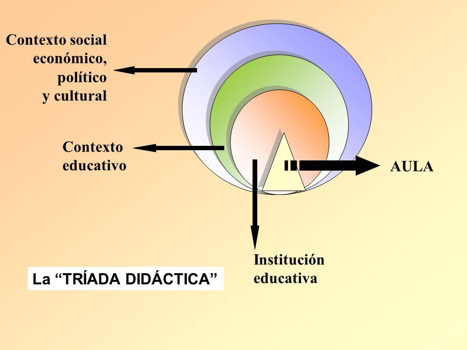 1.Es PRAXIS ( demanda que los actores aclaren el vínculo en diversos niveles de racionalización 2.