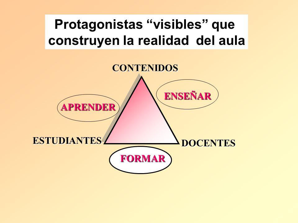 ENSEÑAR APRENDER FORMAR CONTENIDOS DOCENTES ESTUDIANTES Protagonistas visibles que construyen la realidad del aula