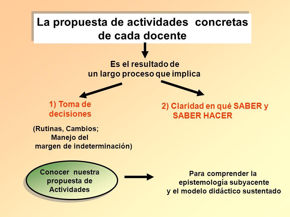 La propuesta de actividades concretas de cada docente La propuesta de actividades concretas de cada docente Es el resultado de un largo proceso que im