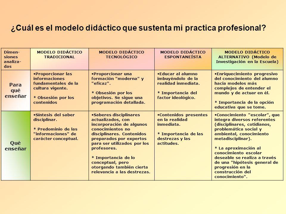 Dimen- siones analiza- das MODELO DIDÁCTICO TRADICIONAL MODELO DIDÁCTICO TECNOLÓGICO MODELO DIDÁCTICO ESPONTANEÍSTA MODELO DIDÁCTICO ALTERNATIVO (Mode