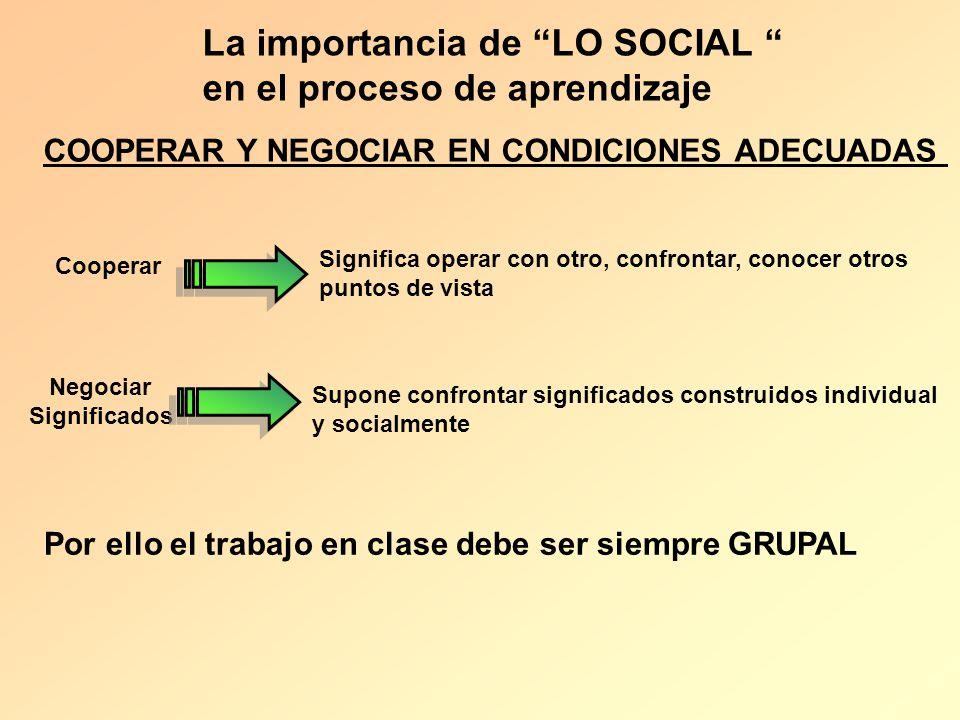 La importancia de LO SOCIAL en el proceso de aprendizaje COOPERAR Y NEGOCIAR EN CONDICIONES ADECUADAS Cooperar Significa operar con otro, confrontar,