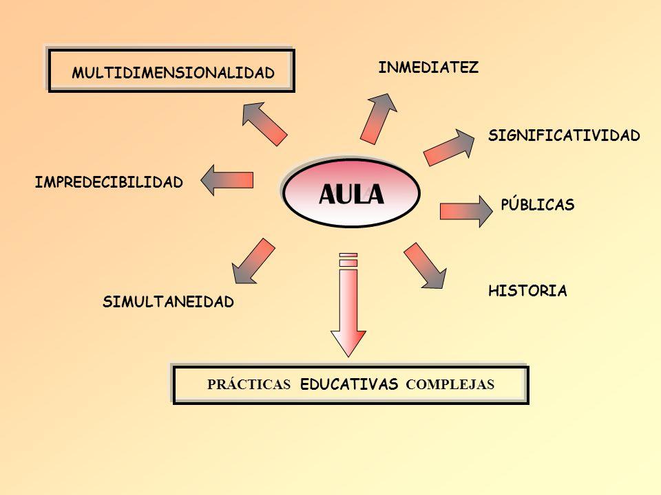 AULA PRÁCTICAS EDUCATIVAS COMPLEJAS MULTIDIMENSIONALIDAD SIMULTANEIDAD INMEDIATEZ PÚBLICAS HISTORIA IMPREDECIBILIDAD SIGNIFICATIVIDAD AULA
