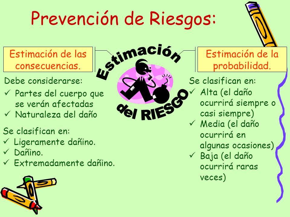 Prevención de Riesgos: Estimación de las consecuencias. Estimación de la probabilidad. Debe considerarse: Partes del cuerpo que se verán afectadas Nat