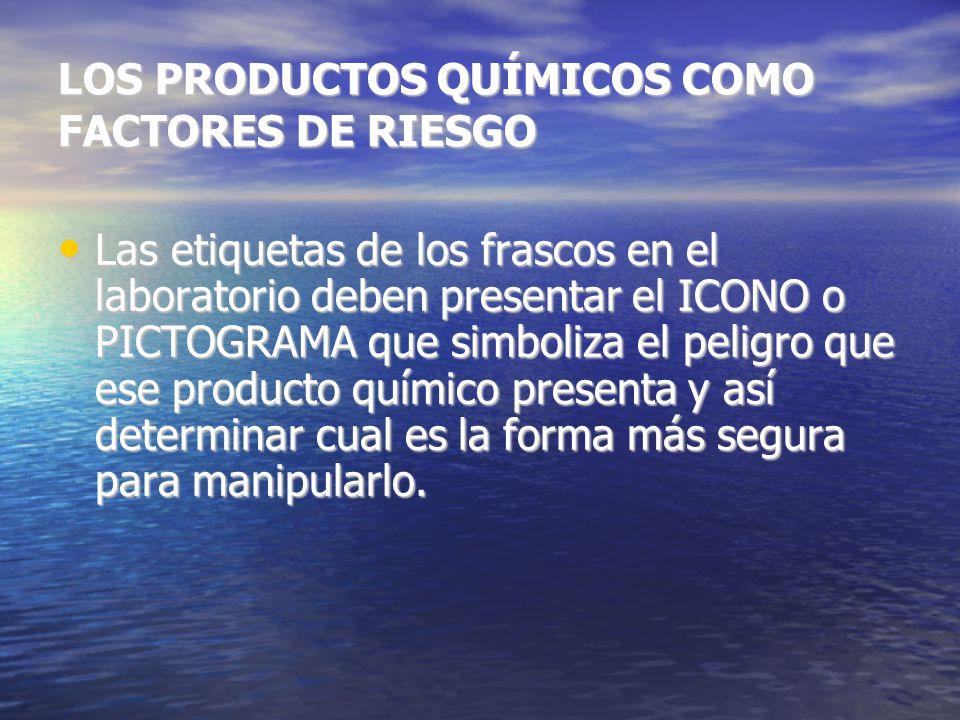 Las etiquetas de los frascos en el laboratorio deben presentar el ICONO o PICTOGRAMA que simboliza el peligro que ese producto químico presenta y así
