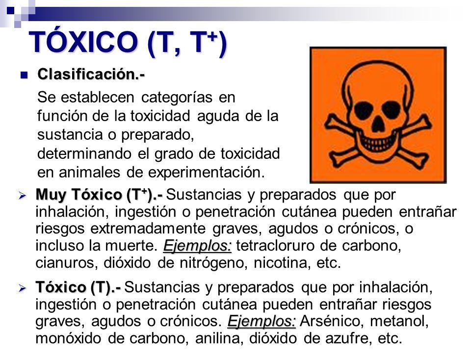 TÓXICO (T, T + ) Clasificación.- Clasificación.- Se establecen categorías en función de la toxicidad aguda de la sustancia o preparado, determinando e