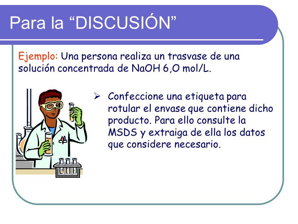 Ejemplo: Una persona realiza un trasvase de una solución concentrada de NaOH 6,O mol/L. Confeccione una etiqueta para rotular el envase que contiene d