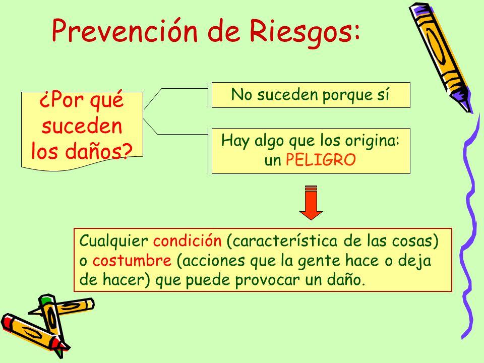 RADIACTIVO Precauciones.- Precauciones.- Las muestras se deben manipular de acuerdo a las indicaciones.