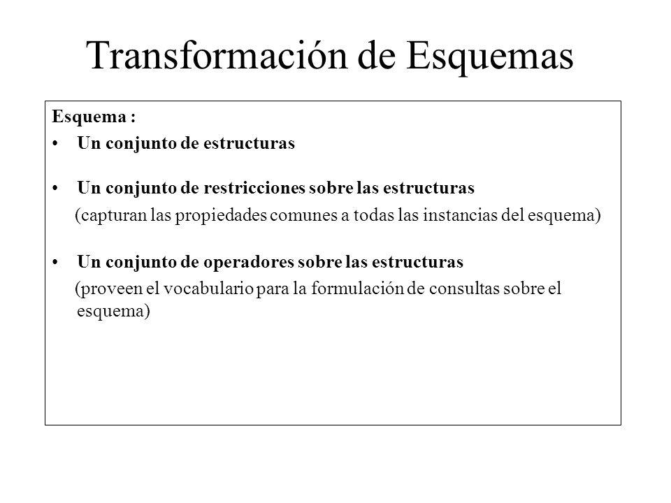 Transformación de Esquemas Esquema : Un conjunto de estructuras Un conjunto de restricciones sobre las estructuras (capturan las propiedades comunes a todas las instancias del esquema) Un conjunto de operadores sobre las estructuras (proveen el vocabulario para la formulación de consultas sobre el esquema)