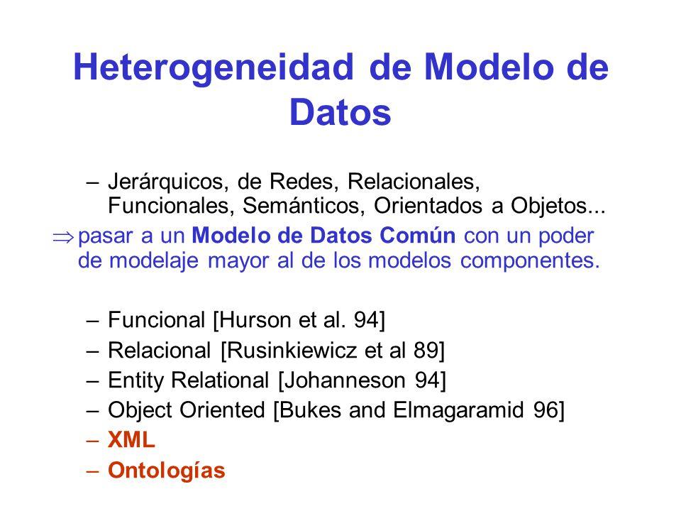 Heterogeneidad Semántica Identificacion de Correspondencias de: –Equivalencia –Inclusión –Solapamiento –Partición (Vertical, Horizontal) –Agrupamiento Herramientas: –Tablas, –Funciones, –Bases de Conocimiento, –Herramientas de la web semántica