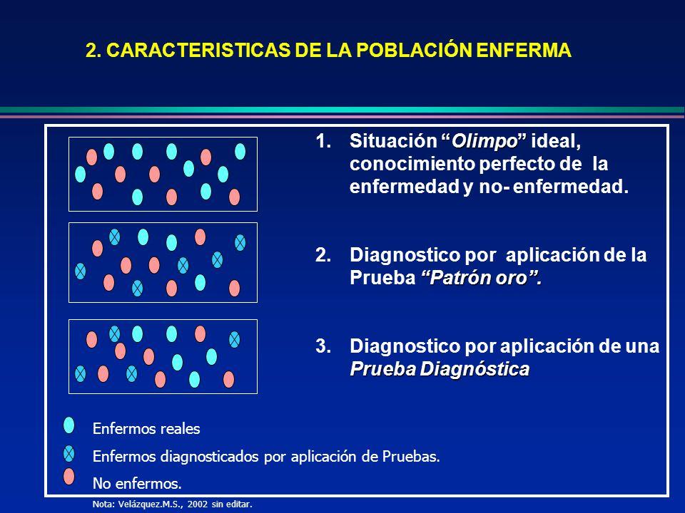 2. CARACTERISTICAS DE LA POBLACIÓN ENFERMA Olimpo 1.Situación Olimpo ideal, conocimiento perfecto de la enfermedad y no- enfermedad. Patrón oro. 2.Dia