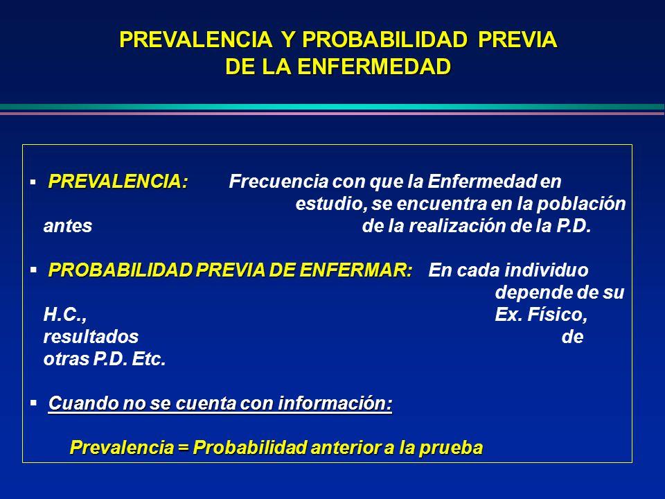 PREVALENCIA: PREVALENCIA: Frecuencia con que la Enfermedad en estudio, se encuentra en la población antes de la realización de la P.D. PROBABILIDAD PR