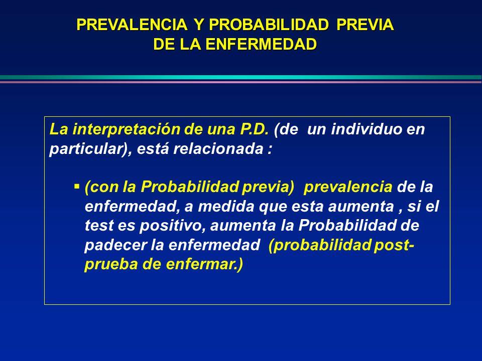 La interpretación de una P.D. (de un individuo en particular), está relacionada : (con la Probabilidad previa) prevalencia de la enfermedad, a medida