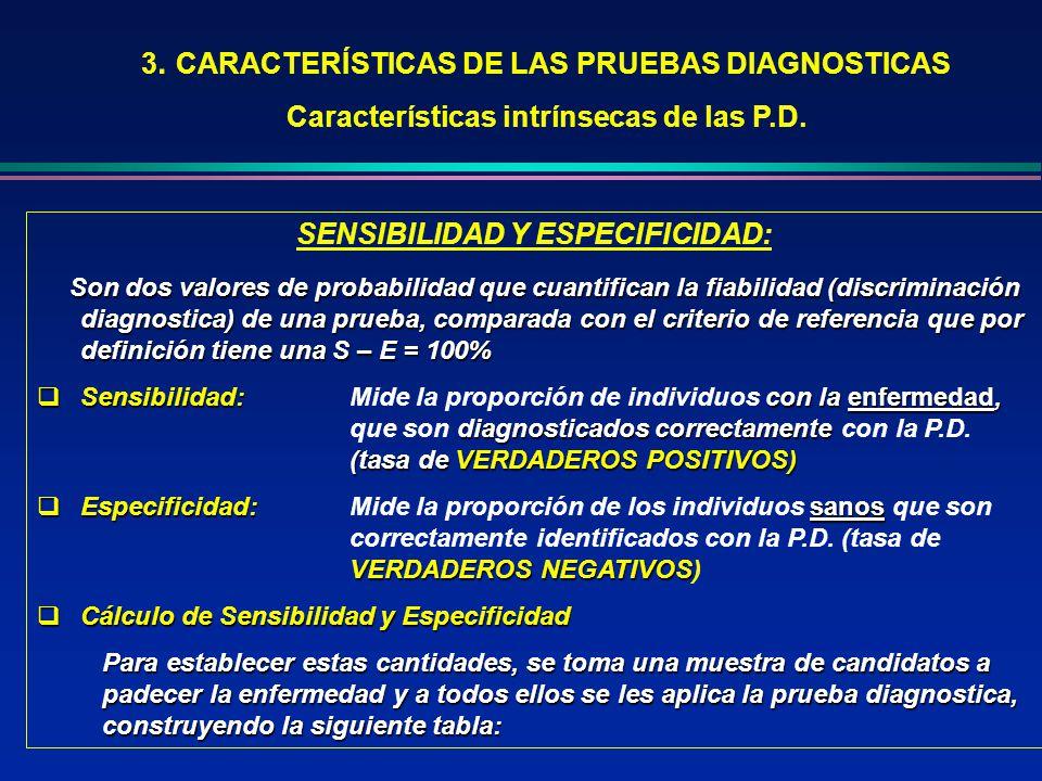 3. CARACTERÍSTICAS DE LAS PRUEBAS DIAGNOSTICAS Características intrínsecas de las P.D. SENSIBILIDAD Y ESPECIFICIDAD: Son dos valores de probabilidad q