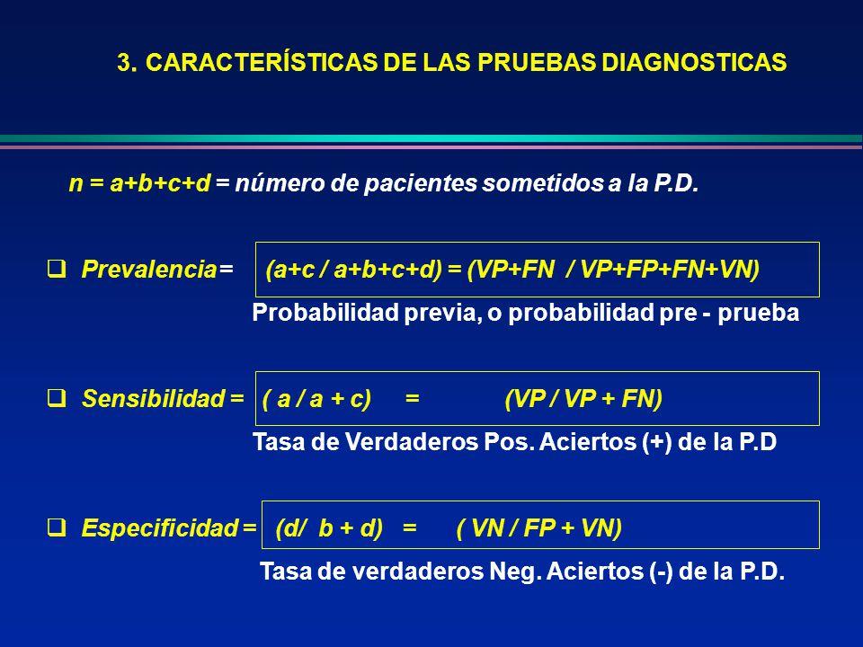 3. CARACTERÍSTICAS DE LAS PRUEBAS DIAGNOSTICAS n = a+b+c+d = número de pacientes sometidos a la P.D. Prevalencia= (a+c / a+b+c+d) = (VP+FN / VP+FP+FN+