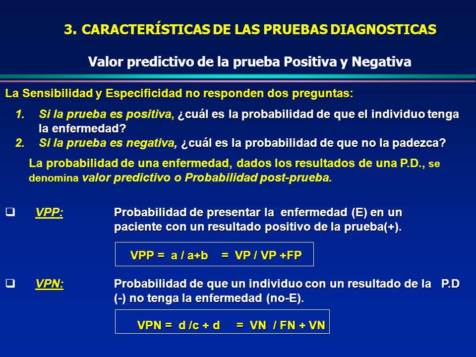 3. CARACTERÍSTICAS DE LAS PRUEBAS DIAGNOSTICAS Valor predictivo de la prueba Positiva y Negativa La Sensibilidad y Especificidad no responden dos preg
