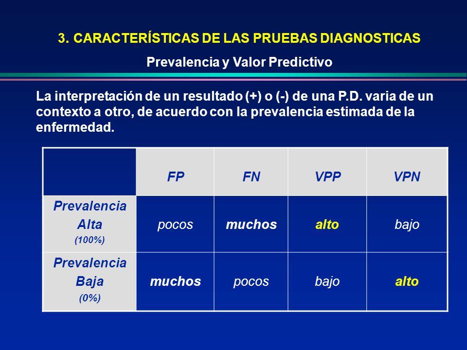 3. CARACTERÍSTICAS DE LAS PRUEBAS DIAGNOSTICAS Prevalencia y Valor Predictivo La interpretación de un resultado (+) o (-) de una P.D. varia de un cont